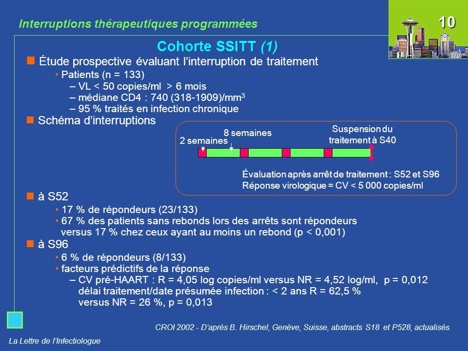 La Lettre de lInfectiologue Interruptions thérapeutiques programmées CROI 2002 - Daprès B. Hirschel, Genève, Suisse, abstracts S18 et P528, actualisés