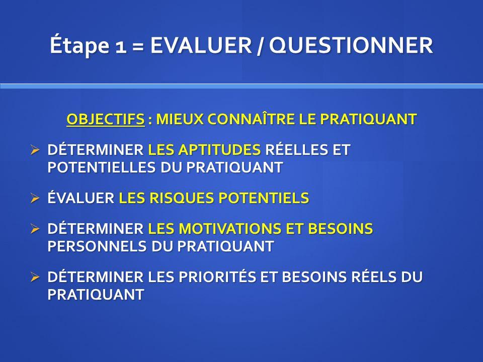 Étape 1 = EVALUER / QUESTIONNER OBJECTIFS : MIEUX CONNAÎTRE LE PRATIQUANT DÉTERMINER LES APTITUDES RÉELLES ET POTENTIELLES DU PRATIQUANT DÉTERMINER LE