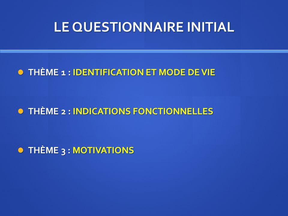 LE QUESTIONNAIRE INITIAL THÈME 1 : IDENTIFICATION ET MODE DE VIE THÈME 1 : IDENTIFICATION ET MODE DE VIE THÈME 2 : INDICATIONS FONCTIONNELLES THÈME 2