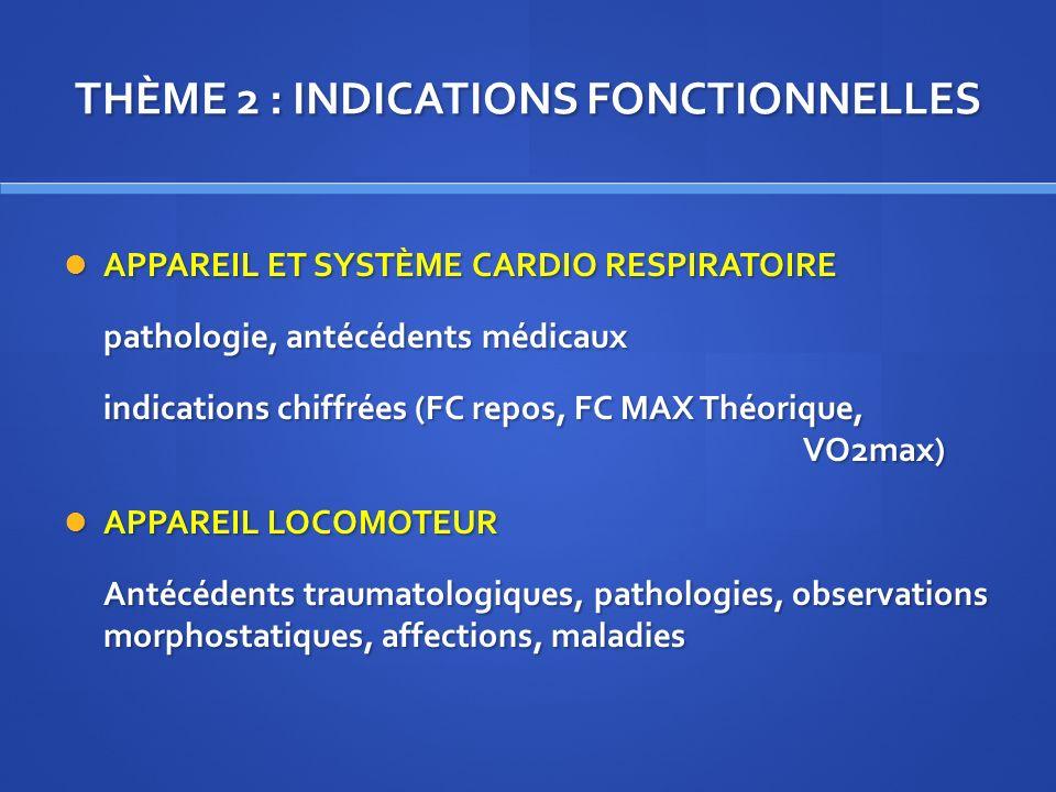 THÈME 2 : INDICATIONS FONCTIONNELLES APPAREIL ET SYSTÈME CARDIO RESPIRATOIRE APPAREIL ET SYSTÈME CARDIO RESPIRATOIRE pathologie, antécédents médicaux