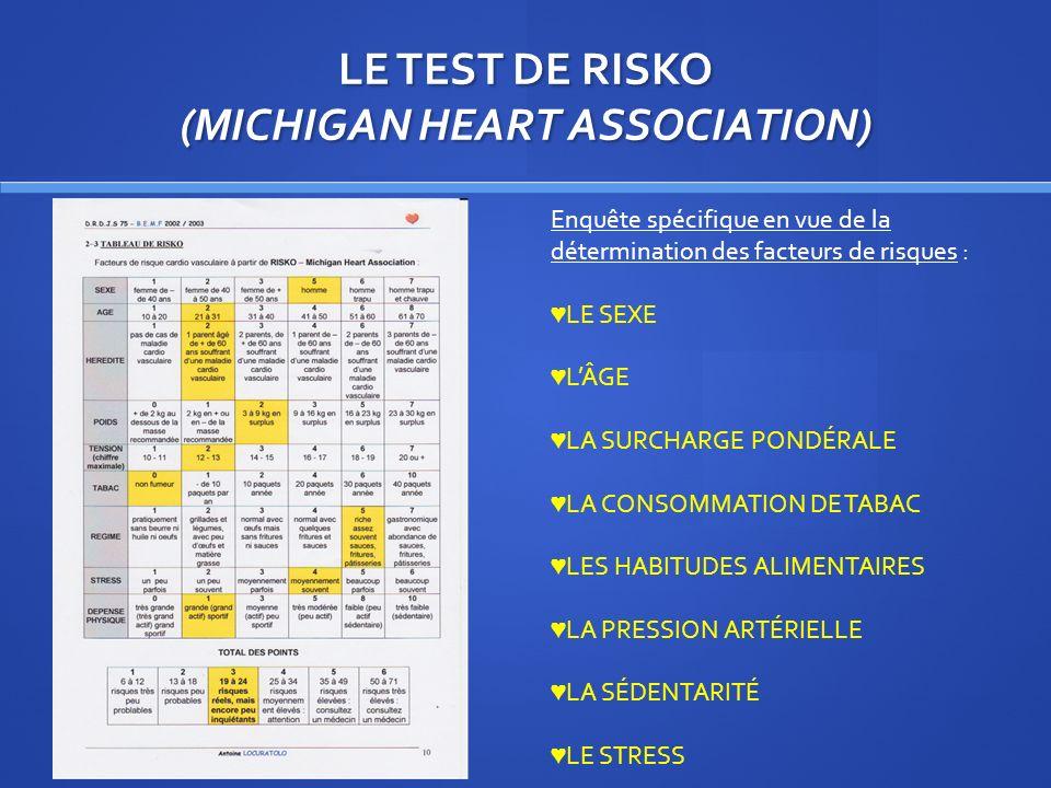 LE TEST DE RISKO (MICHIGAN HEART ASSOCIATION) Enquête spécifique en vue de la détermination des facteurs de risques : LE SEXE LÂGE LA SURCHARGE PONDÉR