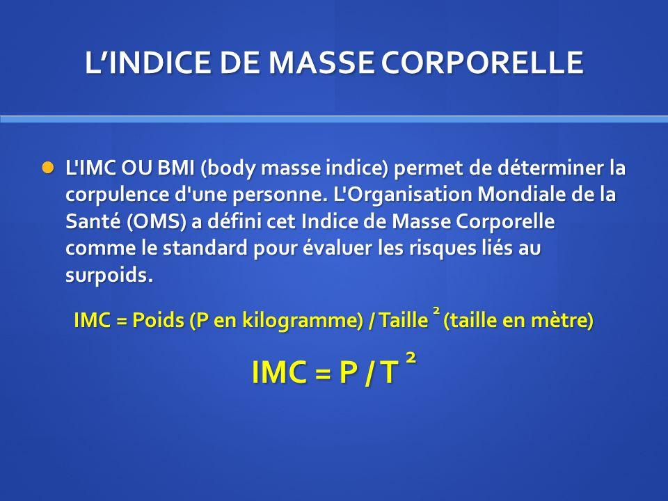 LINDICE DE MASSE CORPORELLE L'IMC OU BMI (body masse indice) permet de déterminer la corpulence d'une personne. L'Organisation Mondiale de la Santé (O
