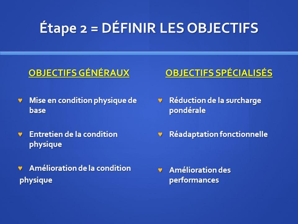 Étape 2 = DÉFINIR LES OBJECTIFS OBJECTIFS GÉNÉRAUX Mise en condition physique de base Entretien de la condition physique Amélioration de la condition