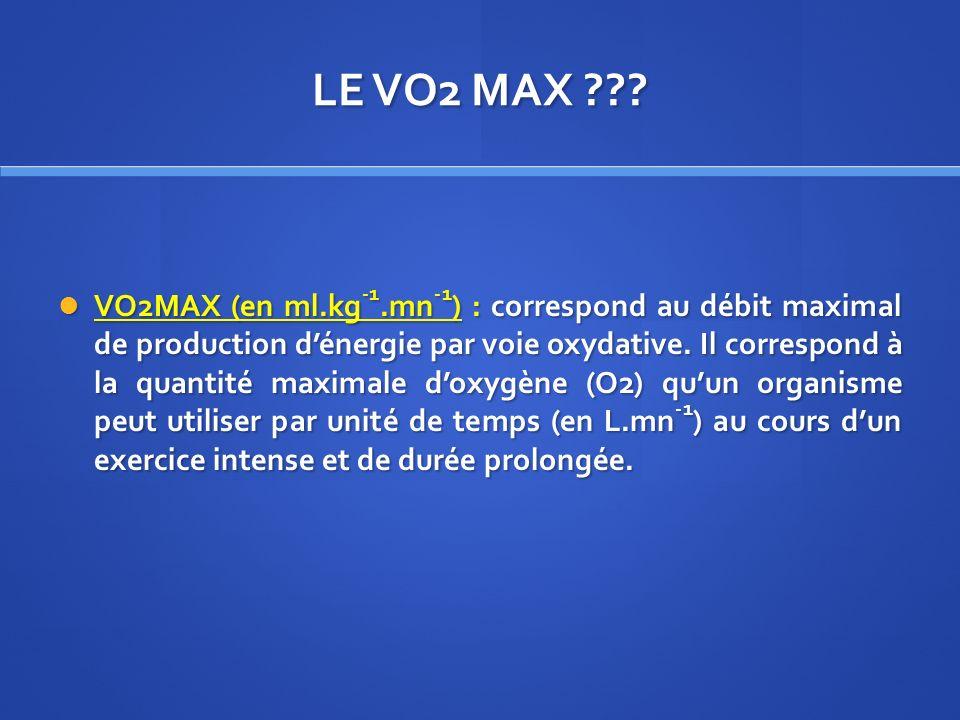 LE VO2 MAX ??? VO2MAX (en ml.kg -1.mn -1 ) : correspond au débit maximal de production dénergie par voie oxydative. Il correspond à la quantité maxima