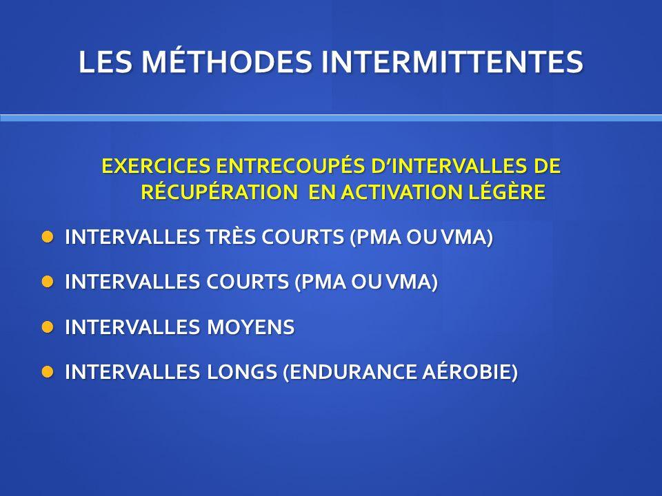 LES MÉTHODES INTERMITTENTES EXERCICES ENTRECOUPÉS DINTERVALLES DE RÉCUPÉRATION EN ACTIVATION LÉGÈRE INTERVALLES TRÈS COURTS (PMA OU VMA) INTERVALLES T