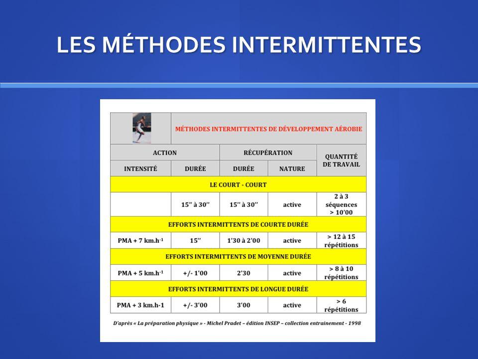 LES MÉTHODES INTERMITTENTES