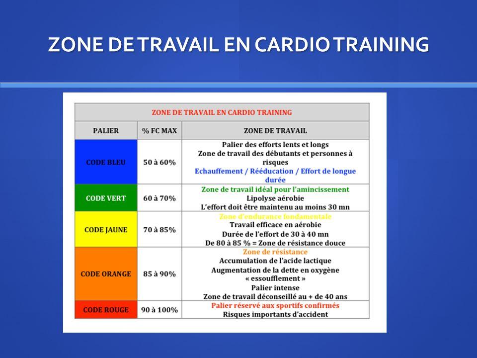 ZONE DE TRAVAIL EN CARDIO TRAINING
