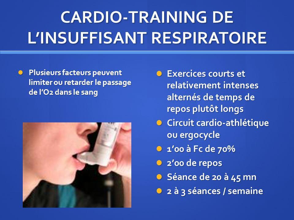 CARDIO-TRAINING DE LINSUFFISANT RESPIRATOIRE Plusieurs facteurs peuvent limiter ou retarder le passage de lO2 dans le sang Plusieurs facteurs peuvent