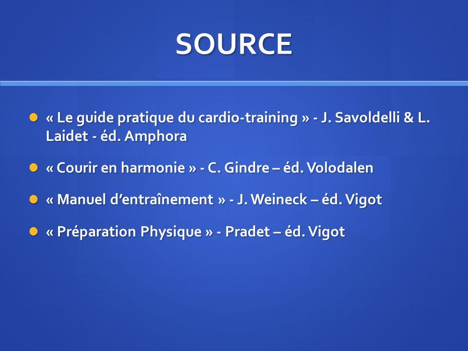 SOURCE « Le guide pratique du cardio-training » - J. Savoldelli & L. Laidet - éd. Amphora « Le guide pratique du cardio-training » - J. Savoldelli & L