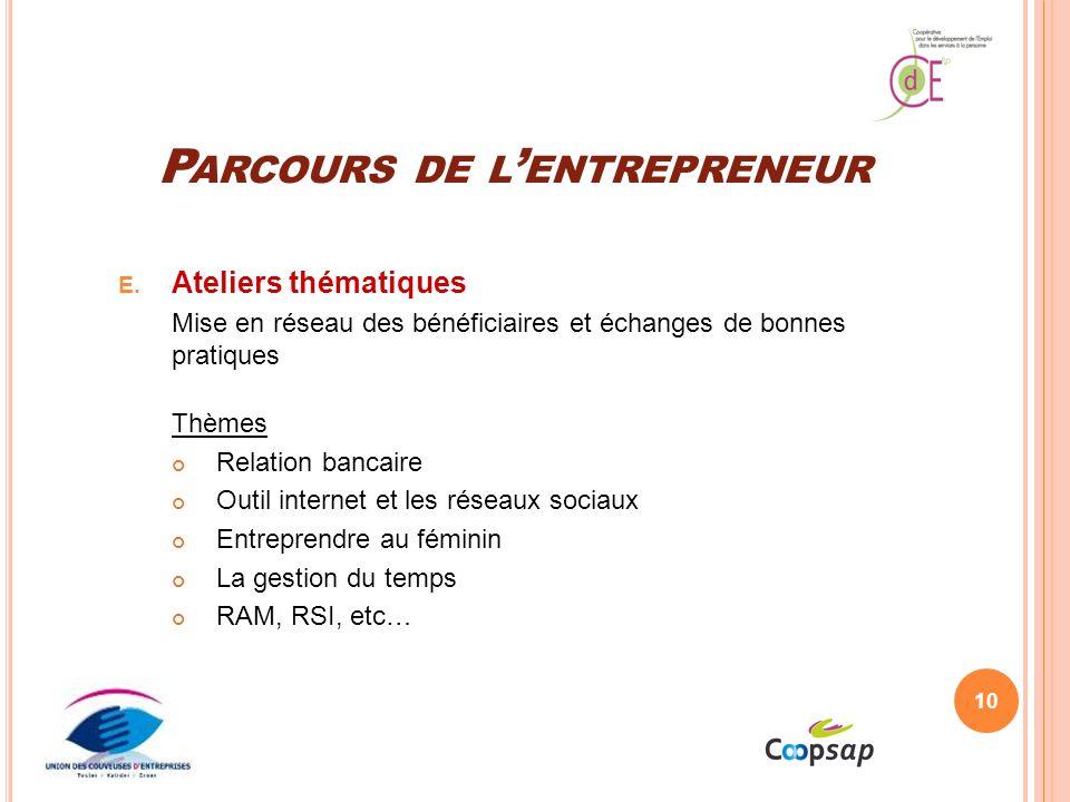 P ARCOURS DE L ENTREPRENEUR E.