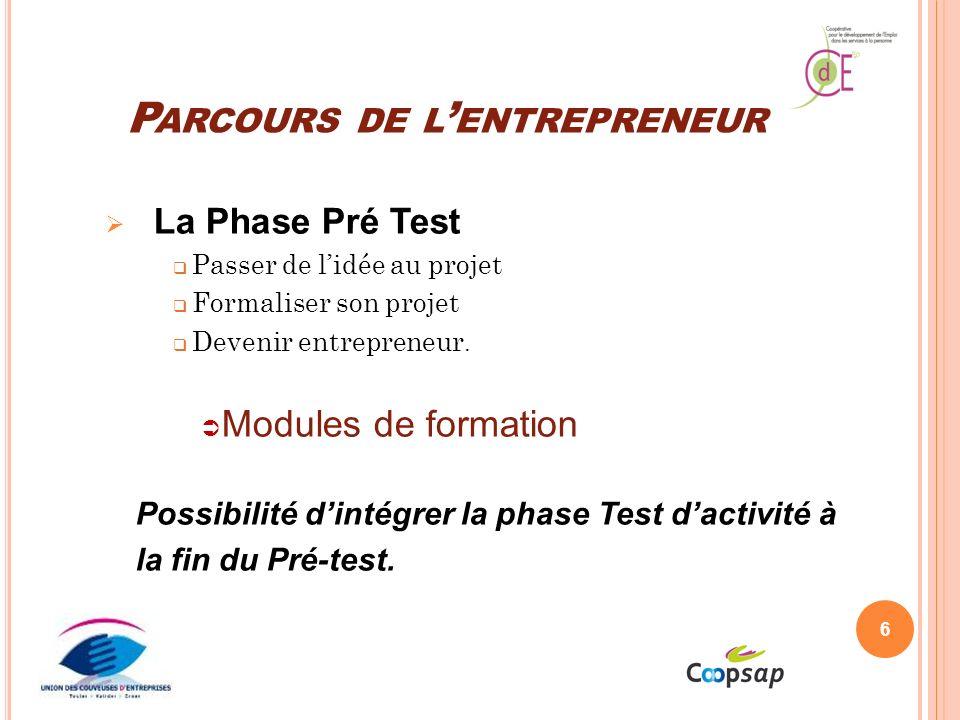 P ARCOURS DE L ENTREPRENEUR La Phase Pré Test Passer de lidée au projet Formaliser son projet Devenir entrepreneur.