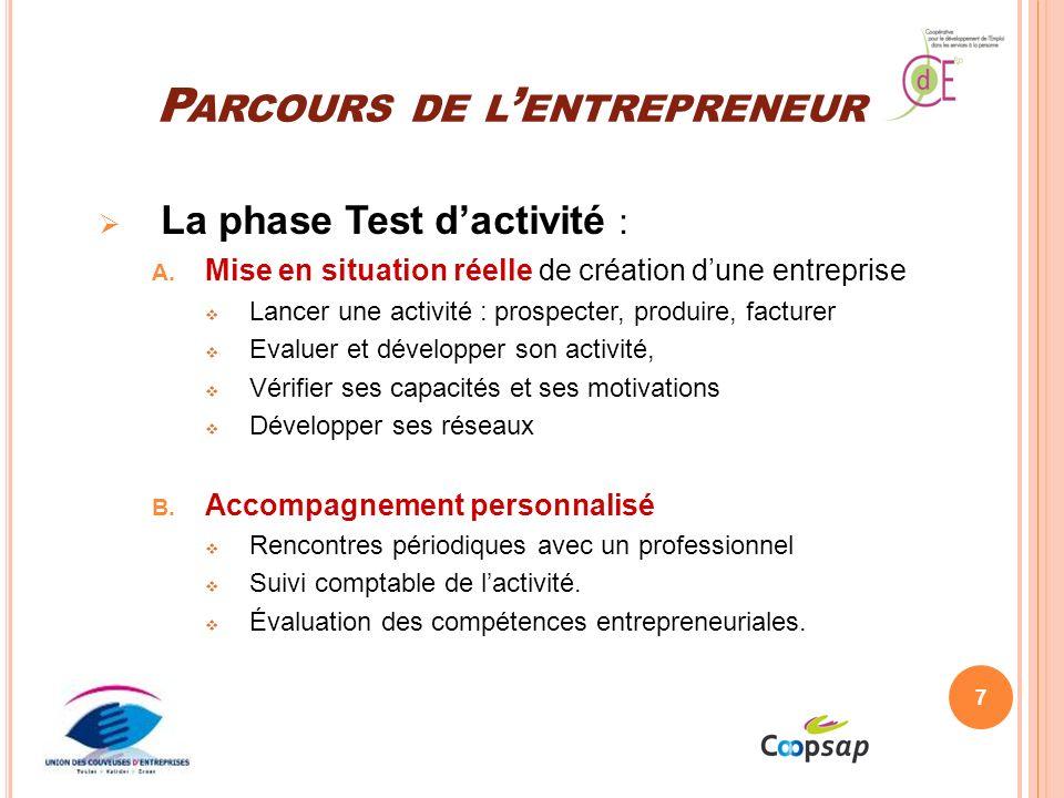 P ARCOURS DE L ENTREPRENEUR La phase Test dactivité : A.