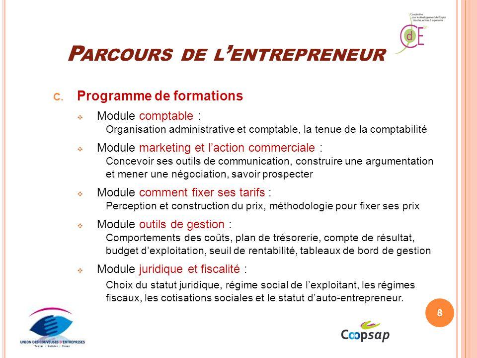 P ARCOURS DE L ENTREPRENEUR C.