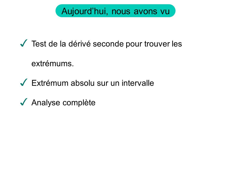 Aujourdhui, nous avons vu Test de la dérivé seconde pour trouver les extrémums.