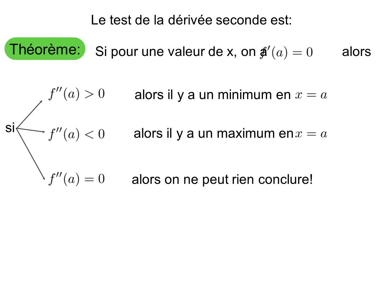 Théorème: Le test de la dérivée seconde est: Si pour une valeur de x, on a alors si alors on ne peut rien conclure.