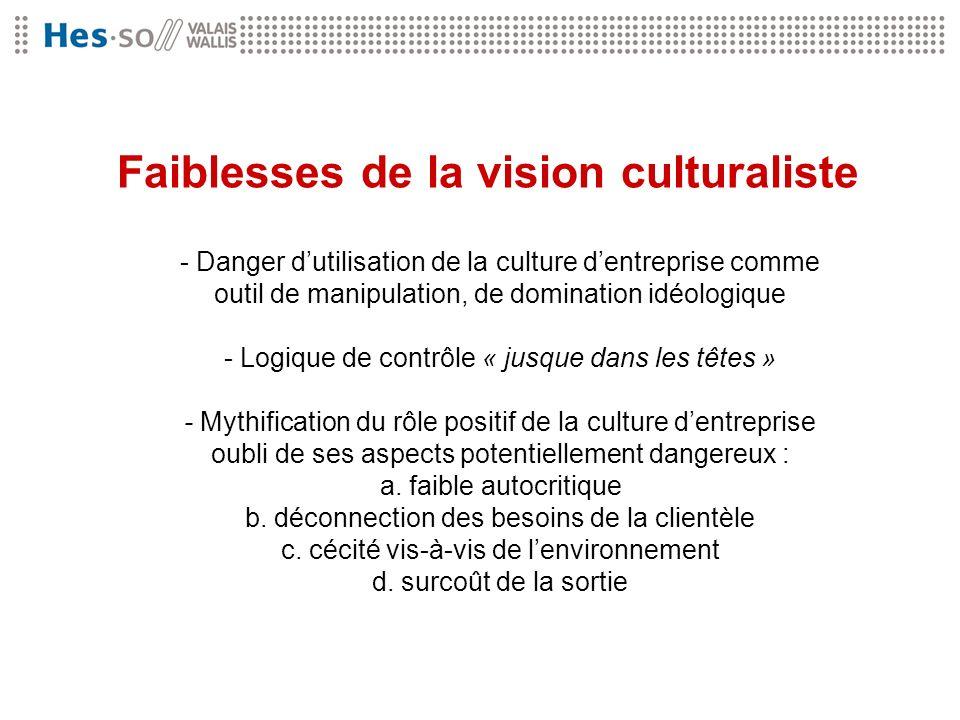Faiblesses de la vision culturaliste - Danger dutilisation de la culture dentreprise comme outil de manipulation, de domination idéologique - Logique