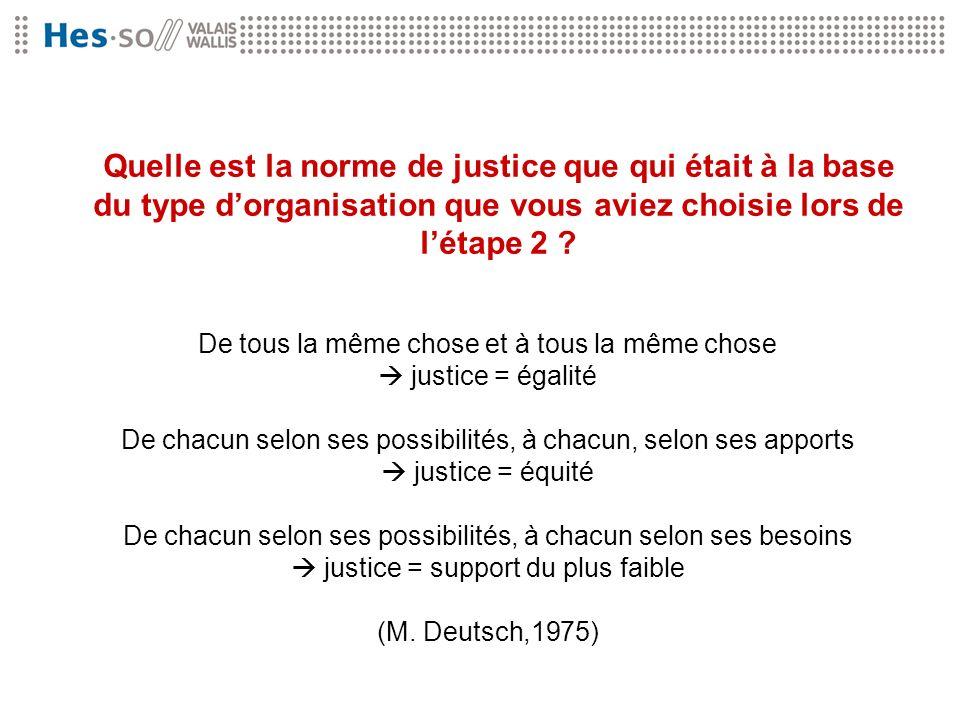 Quelle est la norme de justice que qui était à la base du type dorganisation que vous aviez choisie lors de létape 2 ? De tous la même chose et à tous