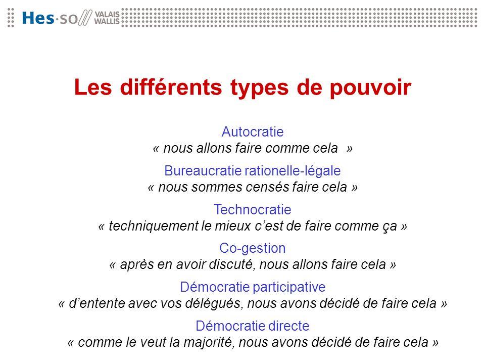Les différents types de pouvoir Autocratie « nous allons faire comme cela » Bureaucratie rationelle-légale « nous sommes censés faire cela » Technocra