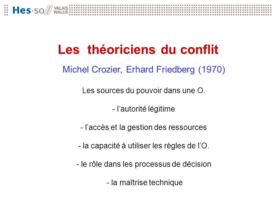 Les théoriciens du conflit Michel Crozier, Erhard Friedberg (1970) Les sources du pouvoir dans une O. - lautorité légitime - laccès et la gestion des