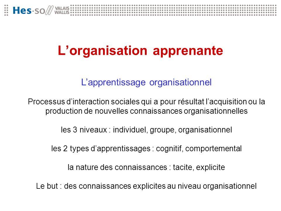 Lorganisation apprenante Lapprentissage organisationnel Processus dinteraction sociales qui a pour résultat lacquisition ou la production de nouvelles