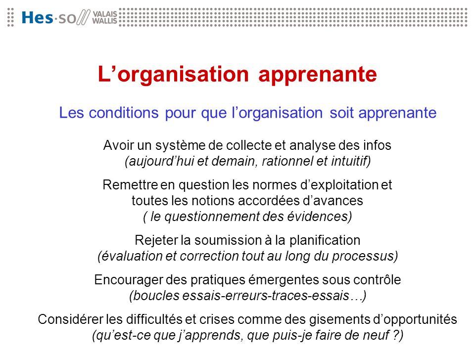 Lorganisation apprenante Les conditions pour que lorganisation soit apprenante Avoir un système de collecte et analyse des infos (aujourdhui et demain