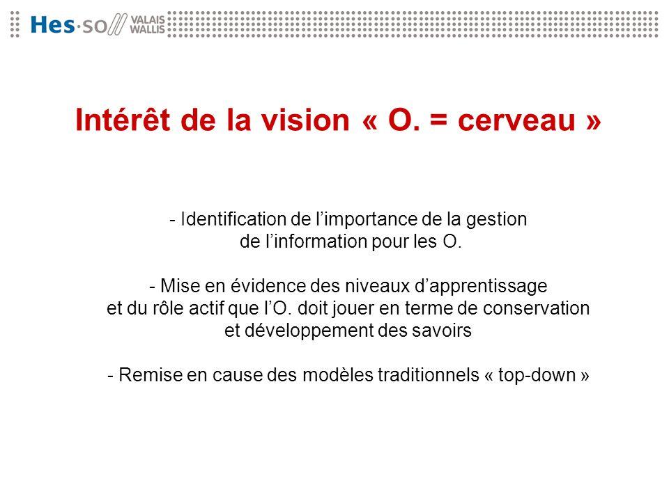 Intérêt de la vision « O. = cerveau » - Identification de limportance de la gestion de linformation pour les O. - Mise en évidence des niveaux dappren