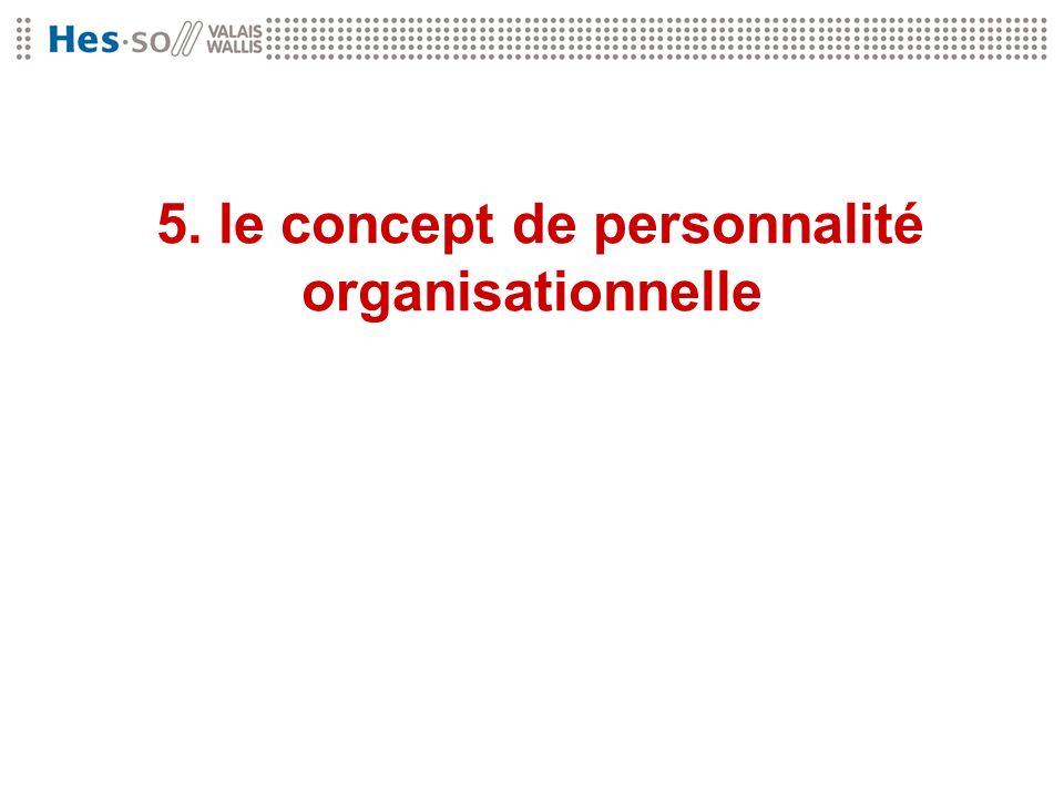 5. le concept de personnalité organisationnelle
