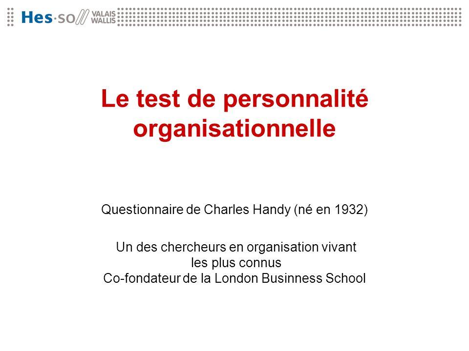Le test de personnalité organisationnelle Questionnaire de Charles Handy (né en 1932) Un des chercheurs en organisation vivant les plus connus Co-fond