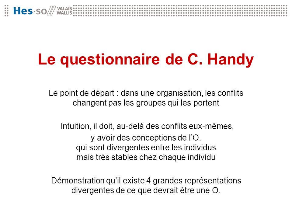Le questionnaire de C. Handy Le point de départ : dans une organisation, les conflits changent pas les groupes qui les portent Intuition, il doit, au-