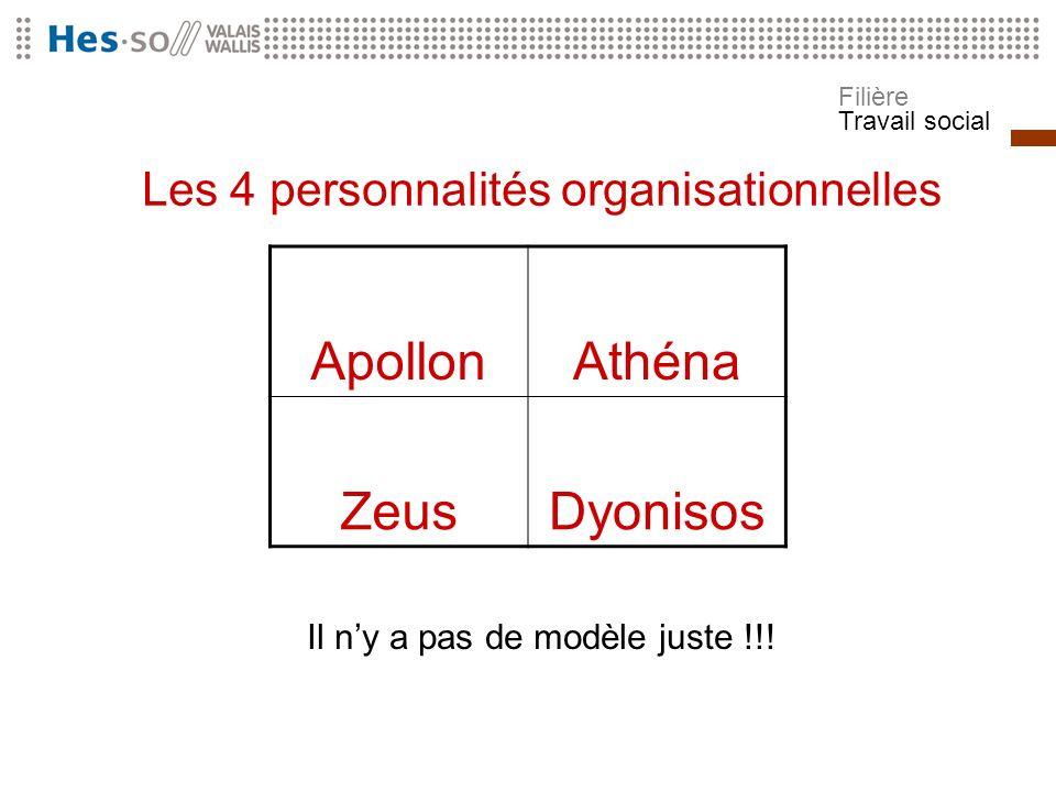Filière Travail social Les 4 personnalités organisationnelles ApollonAthéna ZeusDyonisos Il ny a pas de modèle juste !!!