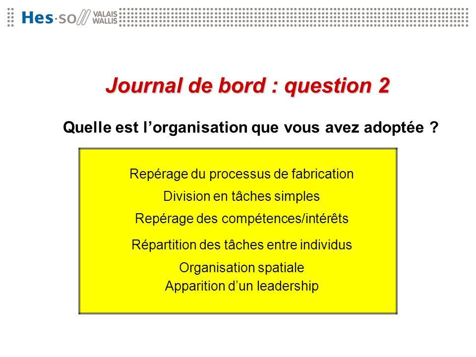 Quelle est lorganisation que vous avez adoptée ? Journal de bord : question 2 Repérage du processus de fabrication Division en tâches simples Répartit