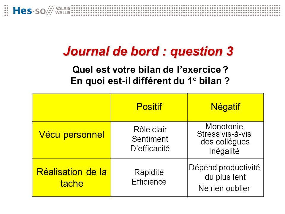 Quel est votre bilan de lexercice ? En quoi est-il différent du 1° bilan ? Journal de bord : question 3 PositifNégatif Vécu personnel Réalisation de l