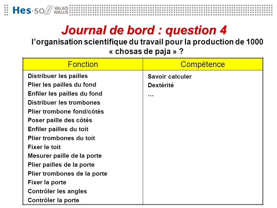 lorganisation scientifique du travail pour la production de 1000 « chosas de paja » ? Journal de bord : question 4 FonctionCompétence Distribuer les p