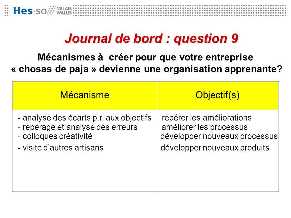 Mécanismes à créer pour que votre entreprise « chosas de paja » devienne une organisation apprenante? Journal de bord : question 9 MécanismeObjectif(s