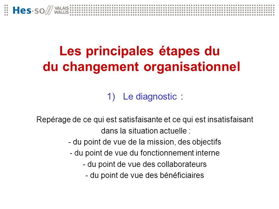 Les principales étapes du du changement organisationnel 1)Le diagnostic : Repérage de ce qui est satisfaisante et ce qui est insatisfaisant dans la si