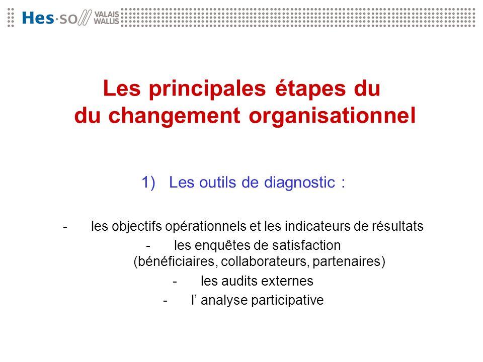 Les principales étapes du du changement organisationnel 1)Les outils de diagnostic : -les objectifs opérationnels et les indicateurs de résultats -les