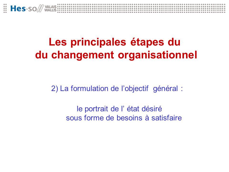 Les principales étapes du du changement organisationnel 2) La formulation de lobjectif général : le portrait de l état désiré sous forme de besoins à