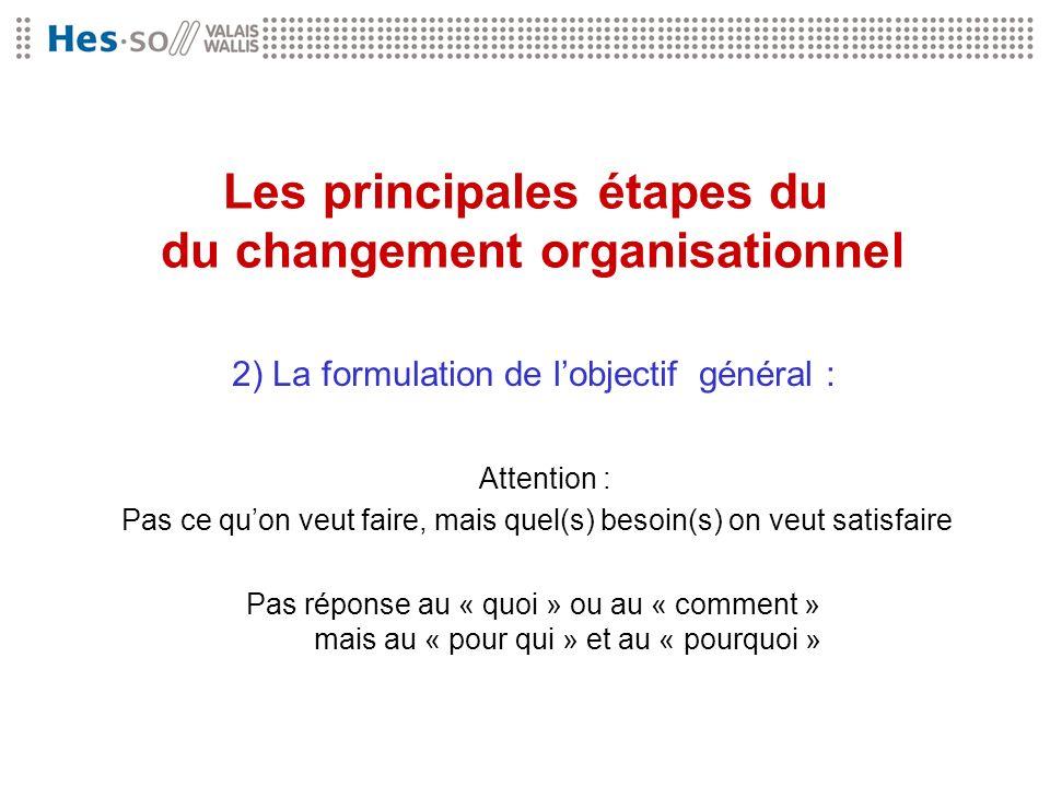 Les principales étapes du du changement organisationnel 2) La formulation de lobjectif général : Attention : Pas ce quon veut faire, mais quel(s) beso