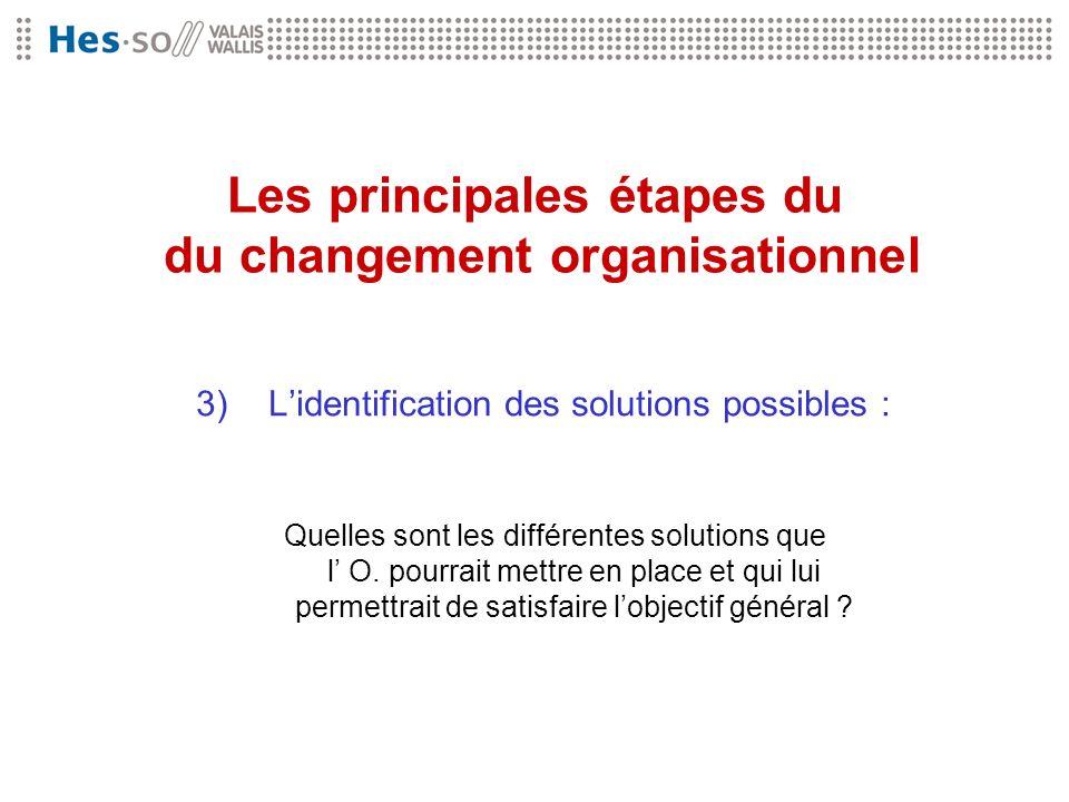 Les principales étapes du du changement organisationnel 3) Lidentification des solutions possibles : Quelles sont les différentes solutions que l O. p