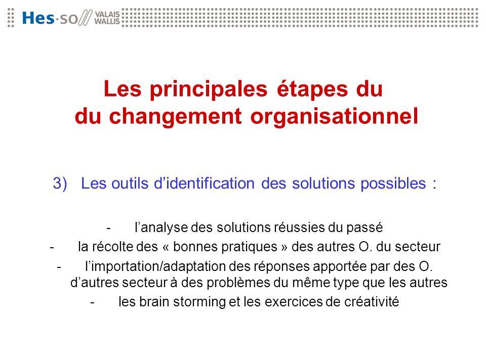 Les principales étapes du du changement organisationnel 3)Les outils didentification des solutions possibles : -lanalyse des solutions réussies du pas