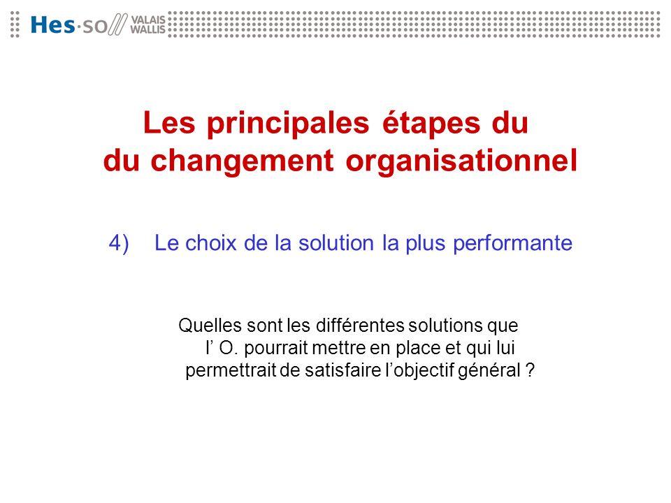 Les principales étapes du du changement organisationnel 4) Le choix de la solution la plus performante Quelles sont les différentes solutions que l O.
