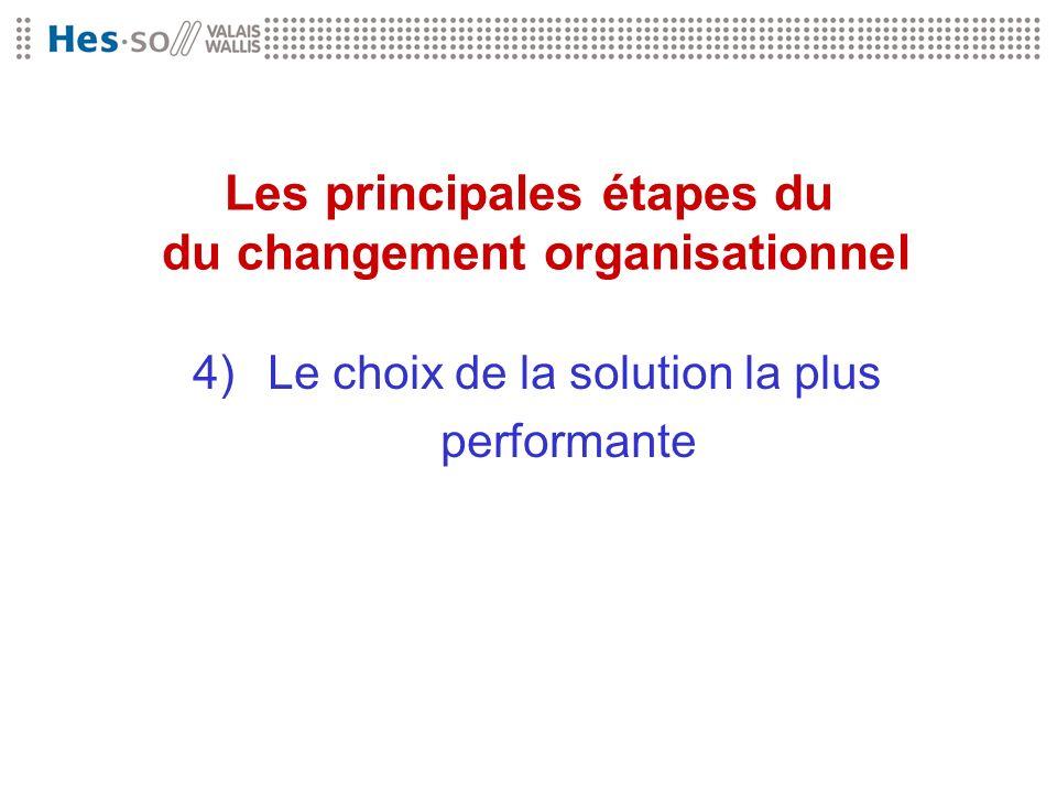 Les principales étapes du du changement organisationnel 4) Le choix de la solution la plus performante