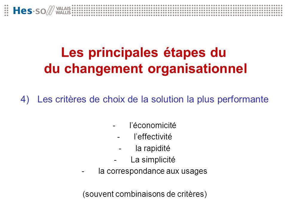 Les principales étapes du du changement organisationnel 4)Les critères de choix de la solution la plus performante -léconomicité -leffectivité -la rap
