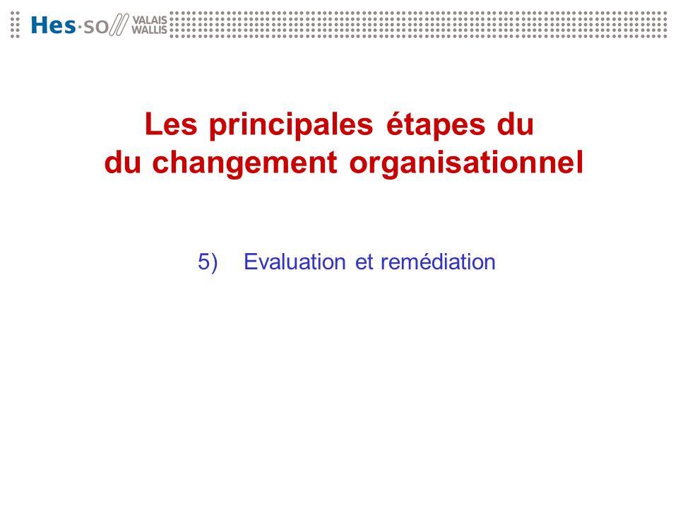 Les principales étapes du du changement organisationnel 5) Evaluation et remédiation