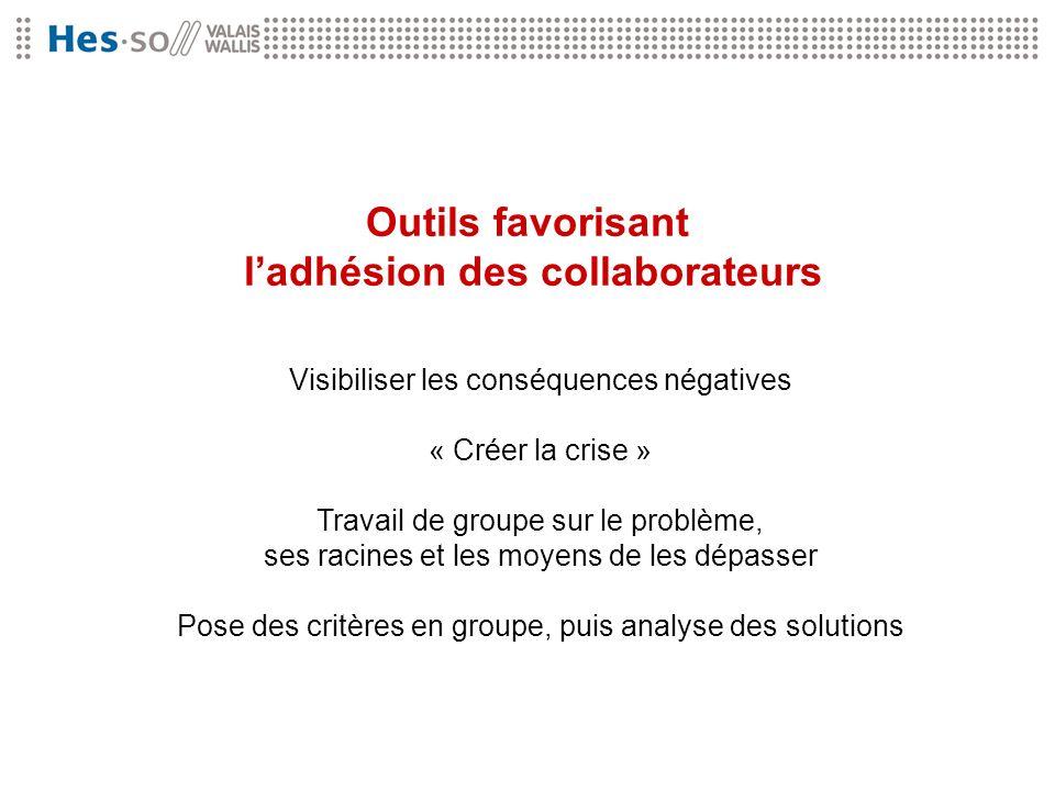 Outils favorisant ladhésion des collaborateurs Visibiliser les conséquences négatives « Créer la crise » Travail de groupe sur le problème, ses racine