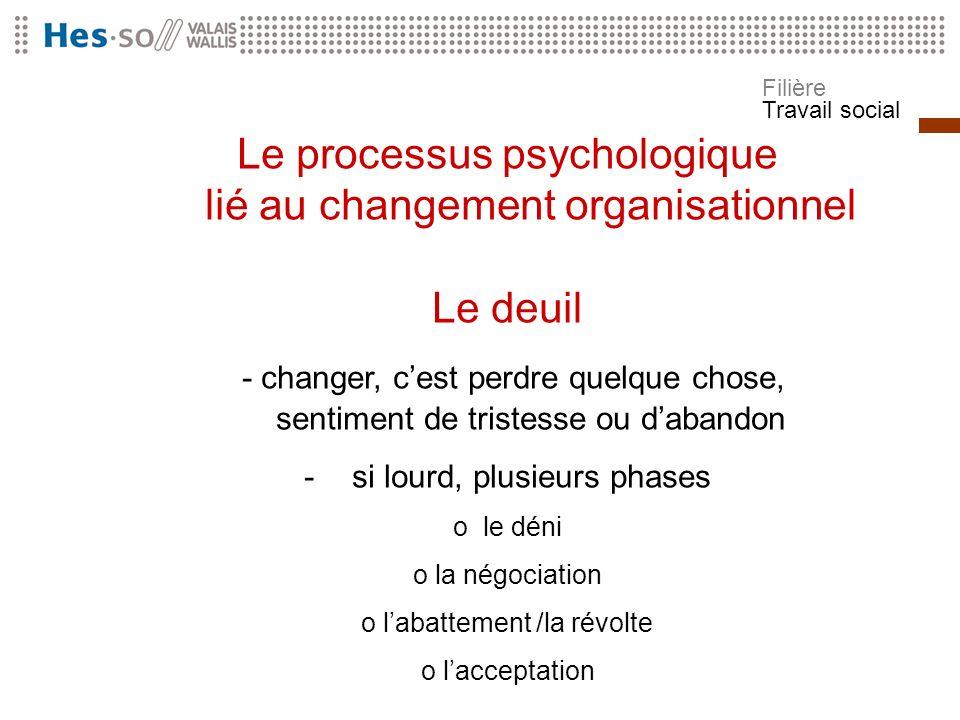 Filière Travail social Le processus psychologique lié au changement organisationnel Le deuil - changer, cest perdre quelque chose, sentiment de triste