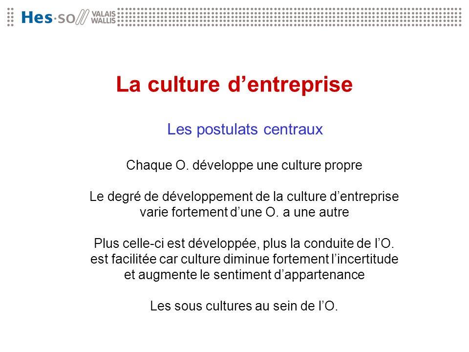 La culture dentreprise Les postulats centraux Chaque O. développe une culture propre Le degré de développement de la culture dentreprise varie forteme