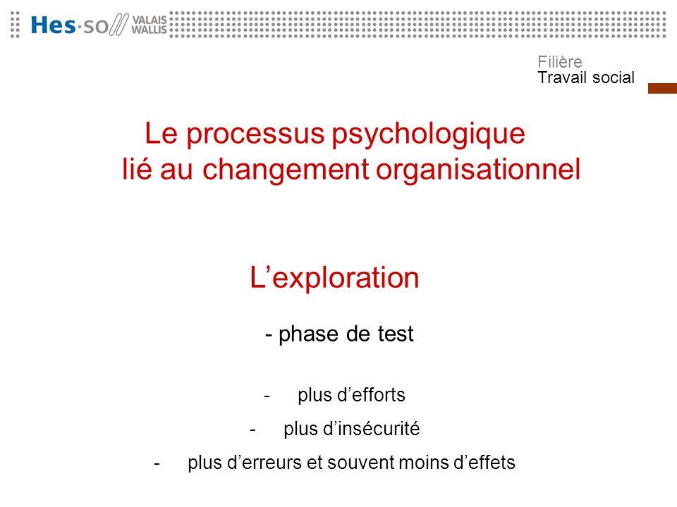 Filière Travail social Le processus psychologique lié au changement organisationnel Lexploration - phase de test -plus defforts -plus dinsécurité -plu
