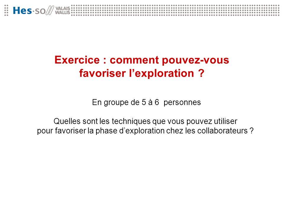 Exercice : comment pouvez-vous favoriser lexploration ? En groupe de 5 à 6 personnes Quelles sont les techniques que vous pouvez utiliser pour favoris