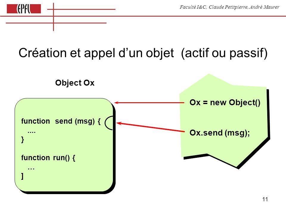 Faculté I&C, Claude Petitpierre, André Maurer 11 Création et appel dun objet (actif ou passif) function send (msg) {....